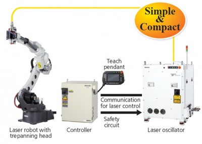 Panasonic LAPRISS Laser Welding System  (3)